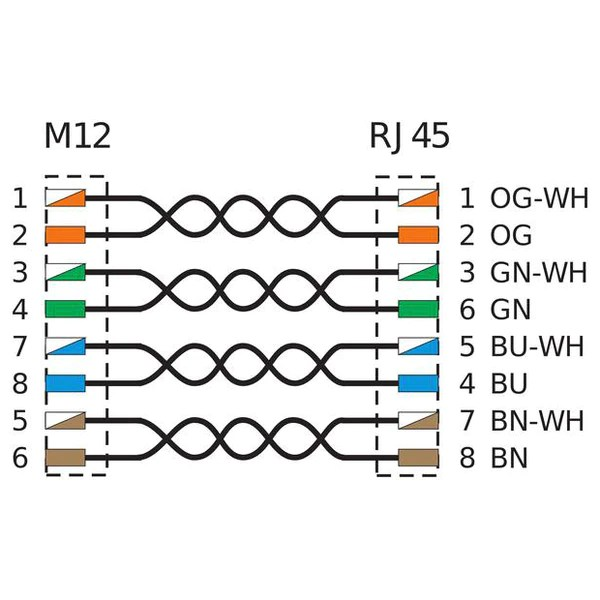 ethernet rj45 connector wiring diagram