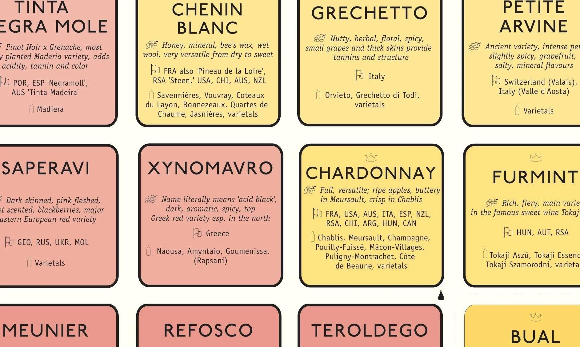 Wine grape varietal table detail de long also rh delongwine