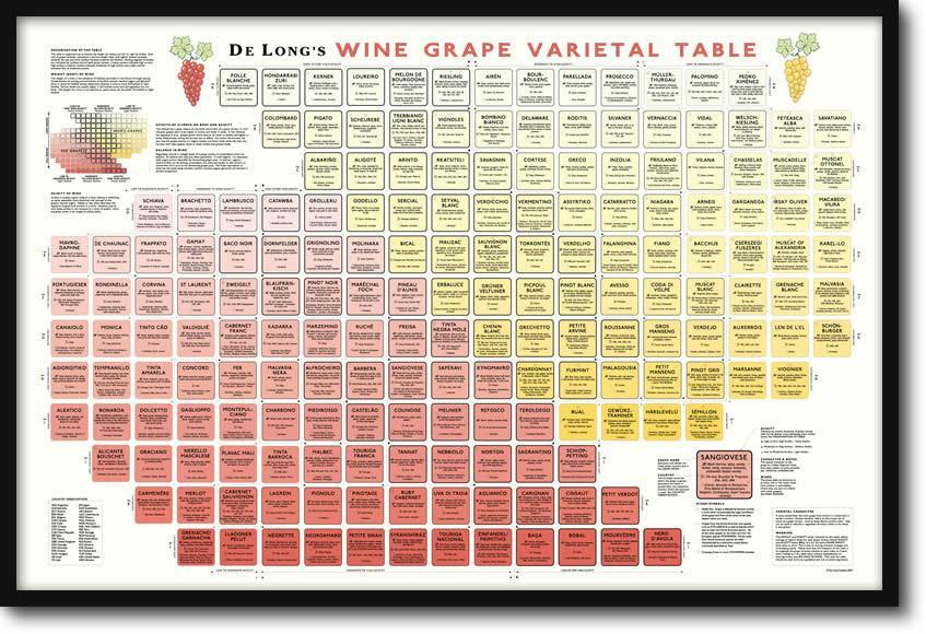 Wine grape varietal table framed de long also rh delongwine