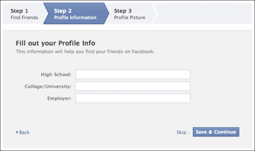 user flow: facebook