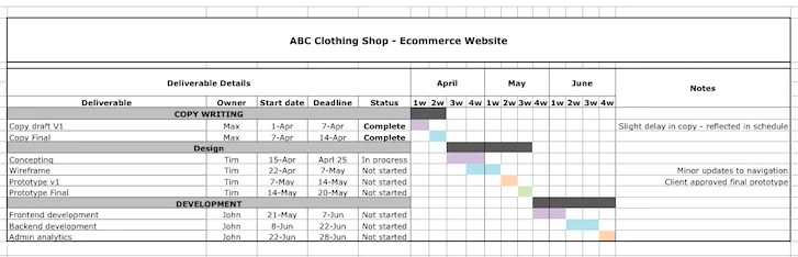 Web design project schedule gantt chart template also  designer   guide to schedules rh shopify