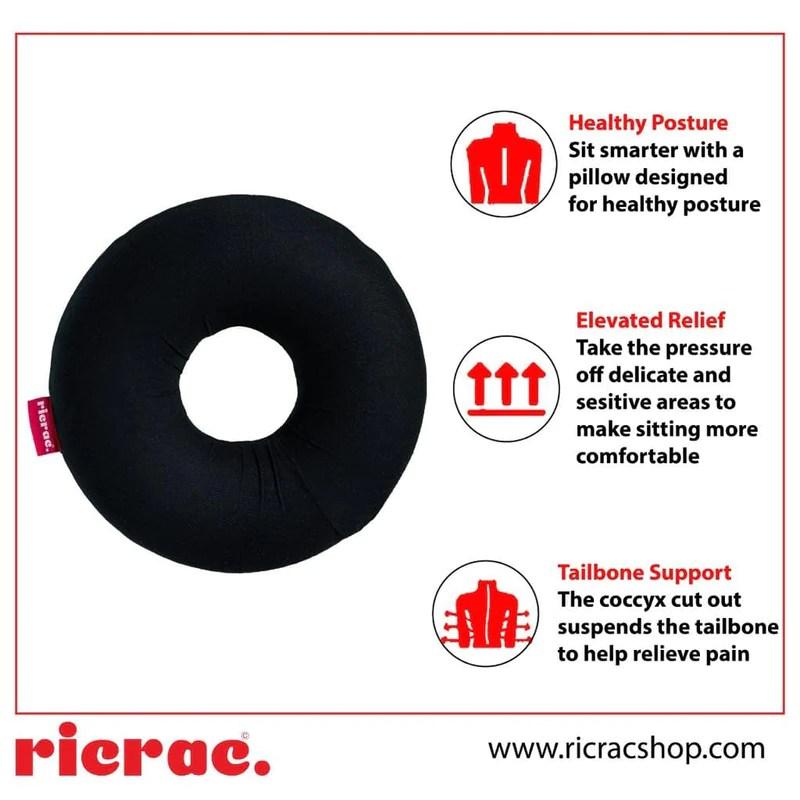 ricrac shop
