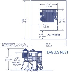 East Coast Swing Steps Diagram Wiring For Bt Openreach Master Socket Mk2 Eagles Nest