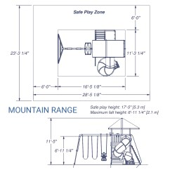 East Coast Swing Steps Diagram Wiring Of Star Delta Motor Starter Mountain Range