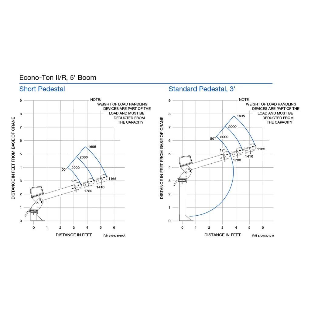 hight resolution of  auto crane ec 2 series