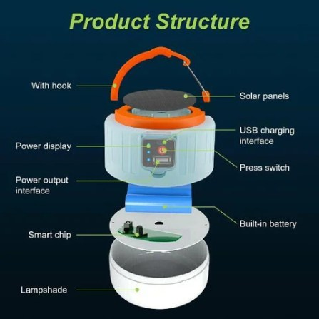 Rechargeable Camping Lantern Remote Control With USB & Solar Charging