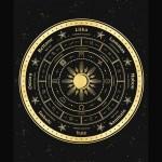 Wheel Of The Year Cocorrina Co Ltd