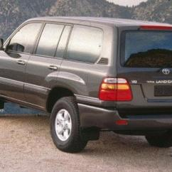 Simple Electrical Wiring Diagram Ceiling Pull Switch Uk 1999 Toyota Land Cruiser Manual Download – Best Manuals
