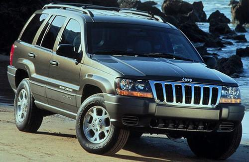 Jeep Grand Cherokee WJ 19992004 Repair Service Manual PDF