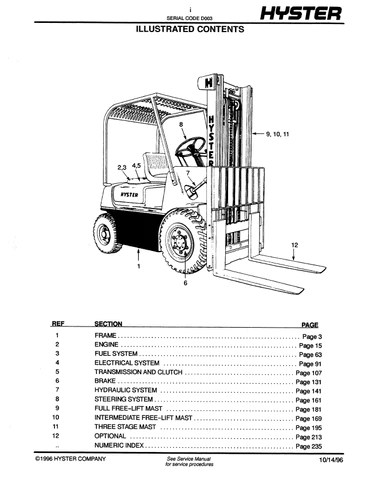 hyster forklift wiring diagram rainforest energy pyramid challenger h30h h40h h50h h60h d003 forklifts parts contact us