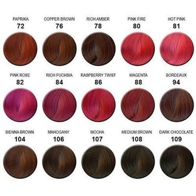 Pink Hair Color Chart Homeschoolingforfree