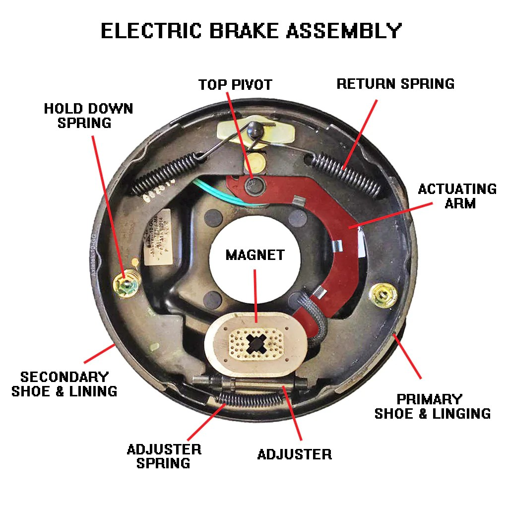 electric trailer brake wiring diagram 2001 honda accord fuse box identifying and troubleshooting brakes
