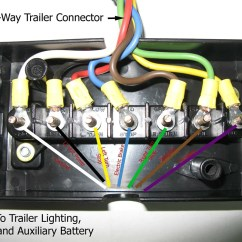 7 Pin Trailer Wiring Diagram Chevy Keystone Rv Tv Junction Box | Www.ordertrailerparts.com