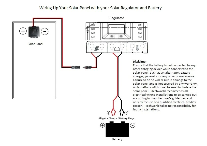 How to Wire Solar Panels | iTechworld