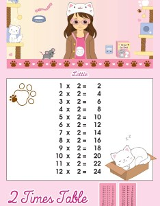 Download this memorise the two times tables also table printable chart  lottie dolls rh