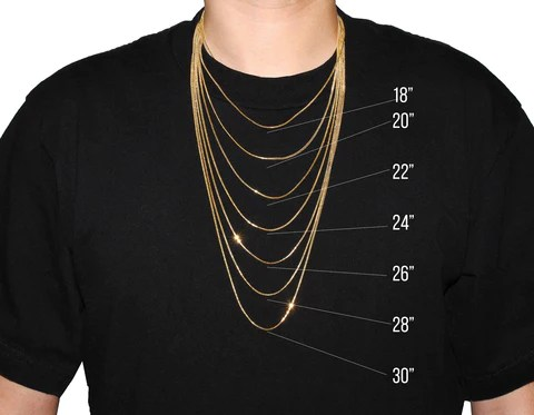Necklace size chart also  if co rh ifandco