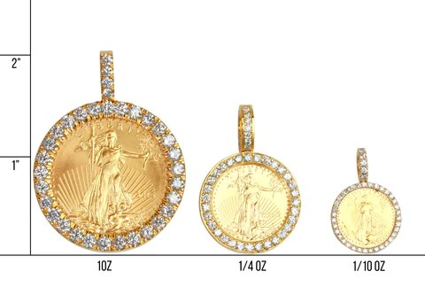 Pendant sizing chart gold coins ifandco also necklace size  if co rh