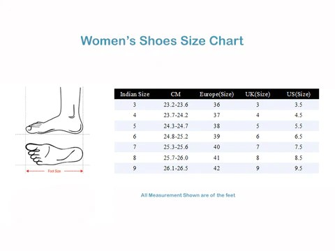Calluses   li     cli  eprevent diabetic foot problems ul  cp  also buy mcr chappals for heel pain men online in india  cromostyle rh