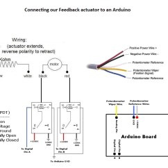 Linear Actuator Wiring Diagram 15 Pin Vga Connector Feedback Rod Firgelli Automations