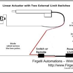 Actuator Wiring Diagram E39 Air Suspension For How To Use An External Limit Switch With A Linear