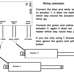 Double Plug Socket Wiring Diagram Lighting Circuit Multiple Lights Uk Four Channel Remote Control System - 4ch-rc