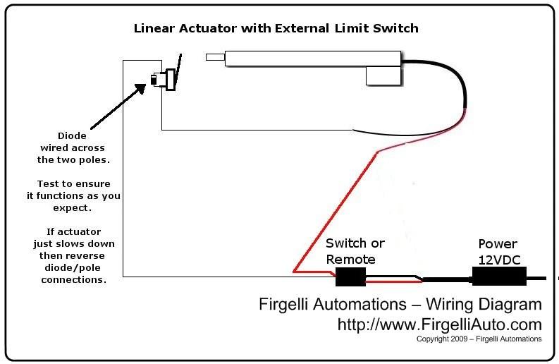 External LimitSwitch Kit for Actuators