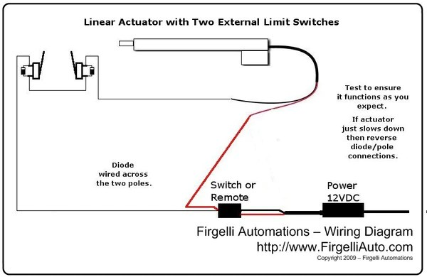 External LimitSwitch Kit for Actuators – Firgelli Automations