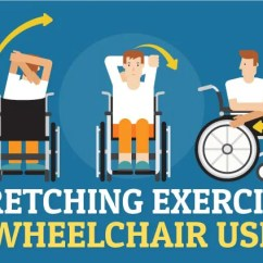 Chair Exercises For Seniors In Wheelchairs Patio Chairs Sale Stretching Wheelchair Users Infographic Kd Smart Has Released An That Visualizes The Provide Benefits And Can Be