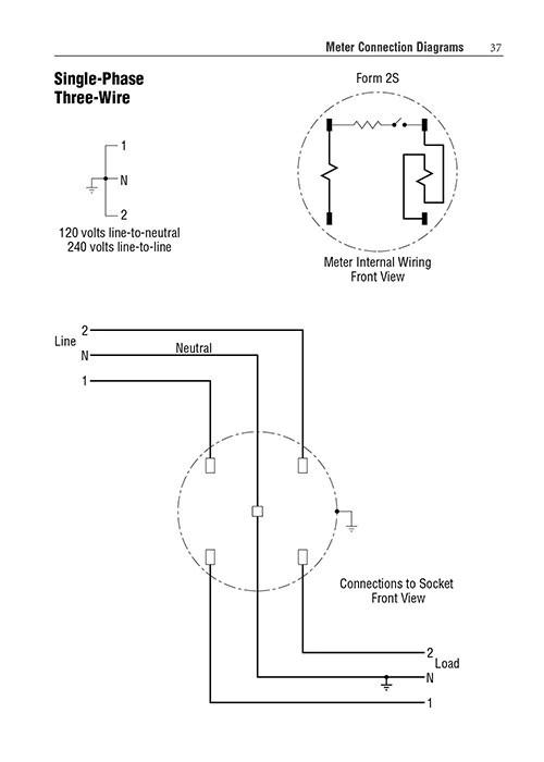 watt hour meter wiring diagram l14 30 male plug pocket guide to watthour meters alexander publications