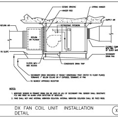 Fan Coil Unit Wiring Diagram Fender Squier Spring