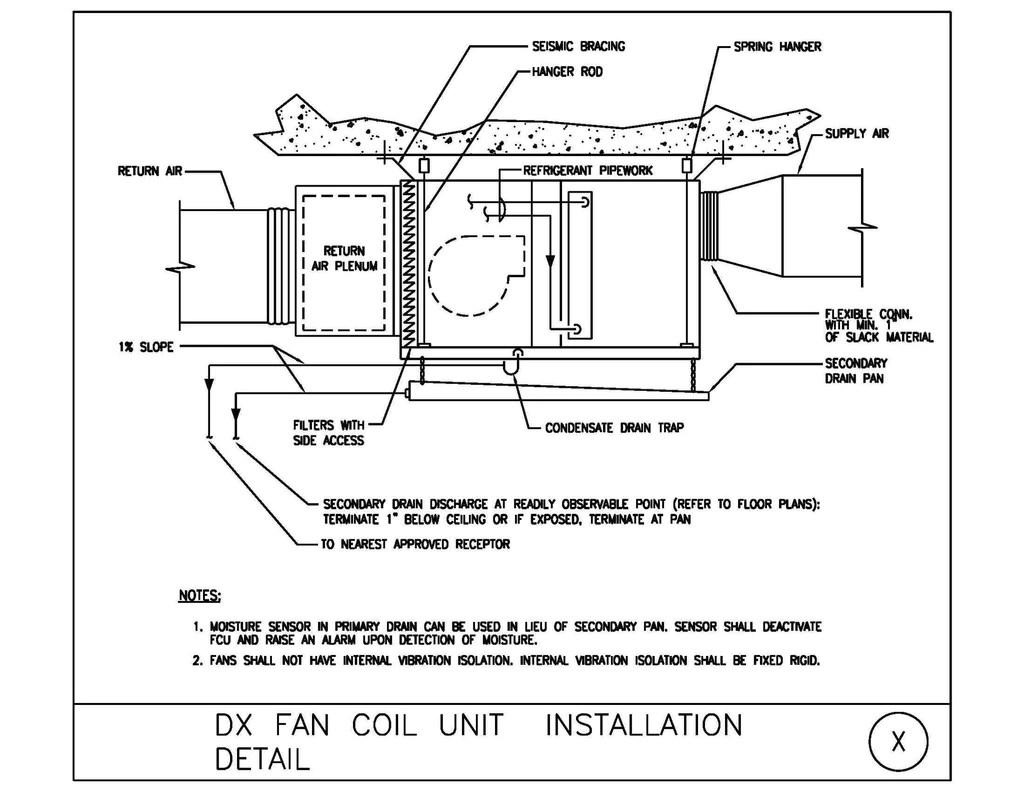 medium resolution of fan coil unit wiring diagram coil spring diagram wiring