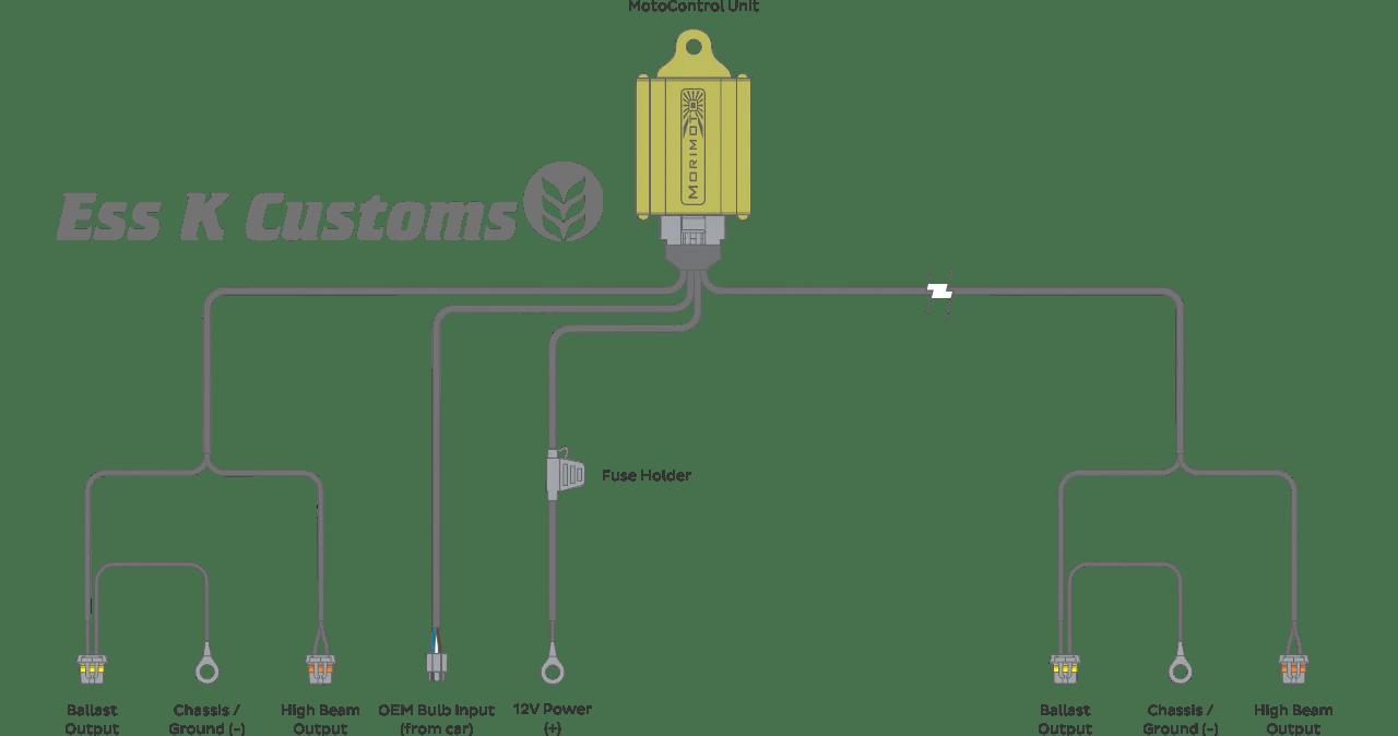 MotoControl Bixenon H4 9003 ESS K CUSTOMS