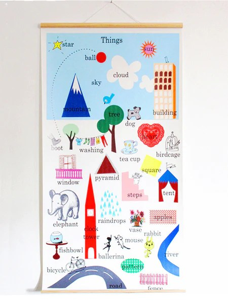 Things wall chart also  blink designs rh blinkdesigns
