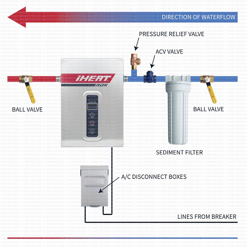 installation diagram for iheat s series tankless water heaters  [ 1000 x 1000 Pixel ]