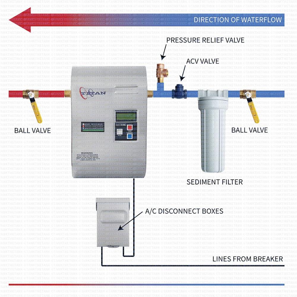 installation diagram for niagara titan n 160 tankless water heater [ 1000 x 1000 Pixel ]