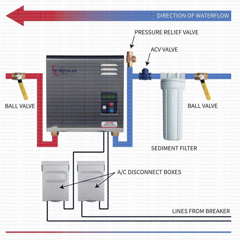 small resolution of installation diagram for titan n180 through n270 tankless water heater