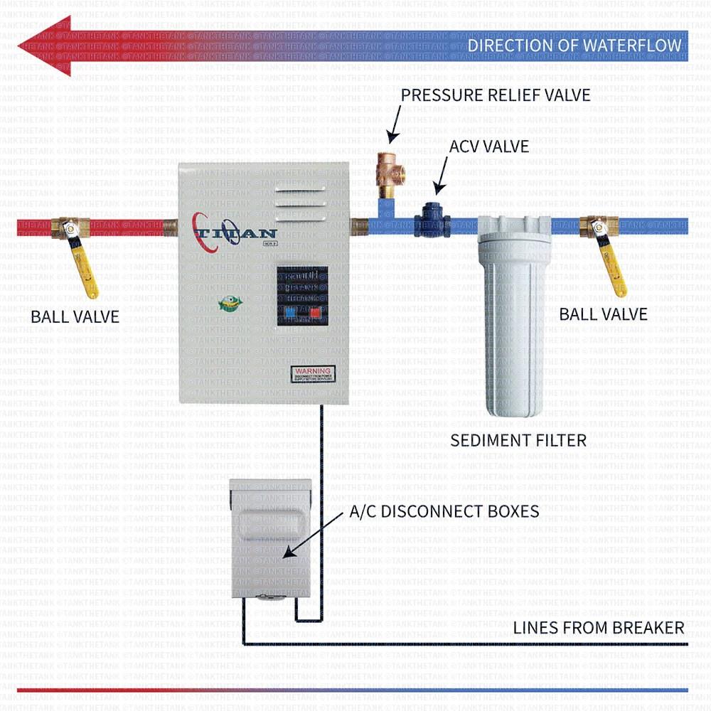 medium resolution of installation diagram for titan n 85 through n 120 tank hot water tank electrical diagram girard tankless water heater wiring diagram