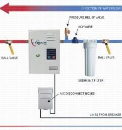 rheem rete 13 wiring diagram wiring diagram g9rheem rete 13 wiring diagram wiring library genteq wiring [ 1000 x 1000 Pixel ]