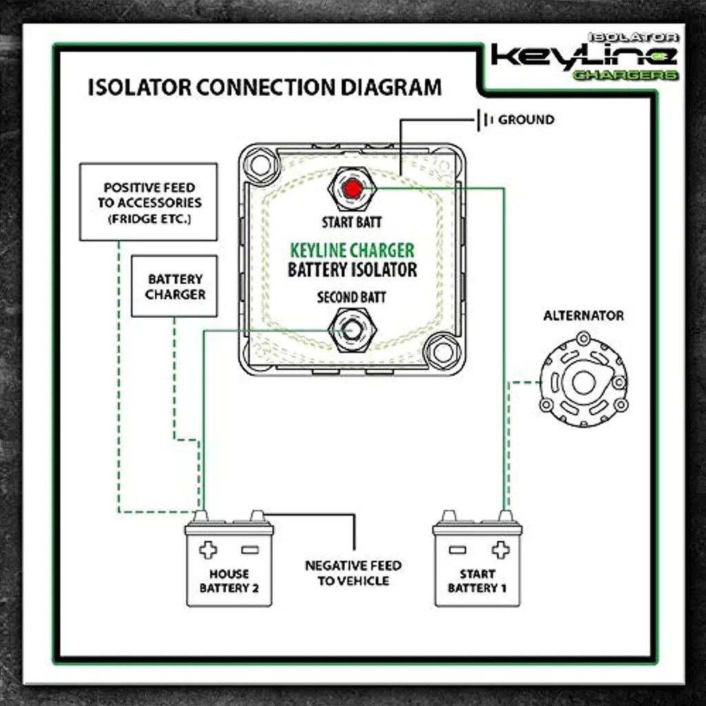 medium resolution of  dual battery isolator wiring diagram wiring diagram page on guest battery isolator wiring diagram
