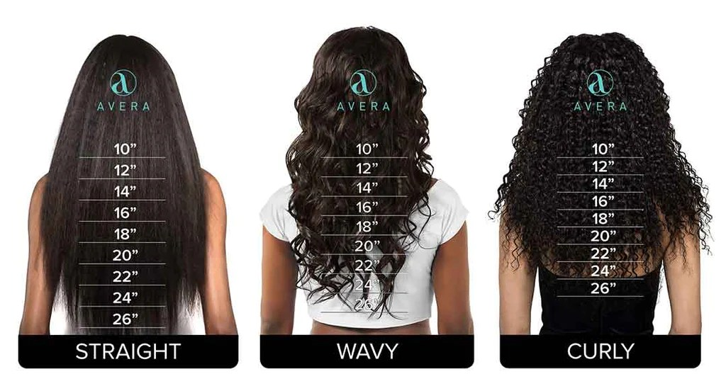 Avera virgin hair extensions length guide also water wave lace closure      rh averahair