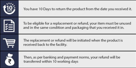 10 Day Return Policy | BAJAAO.COM
