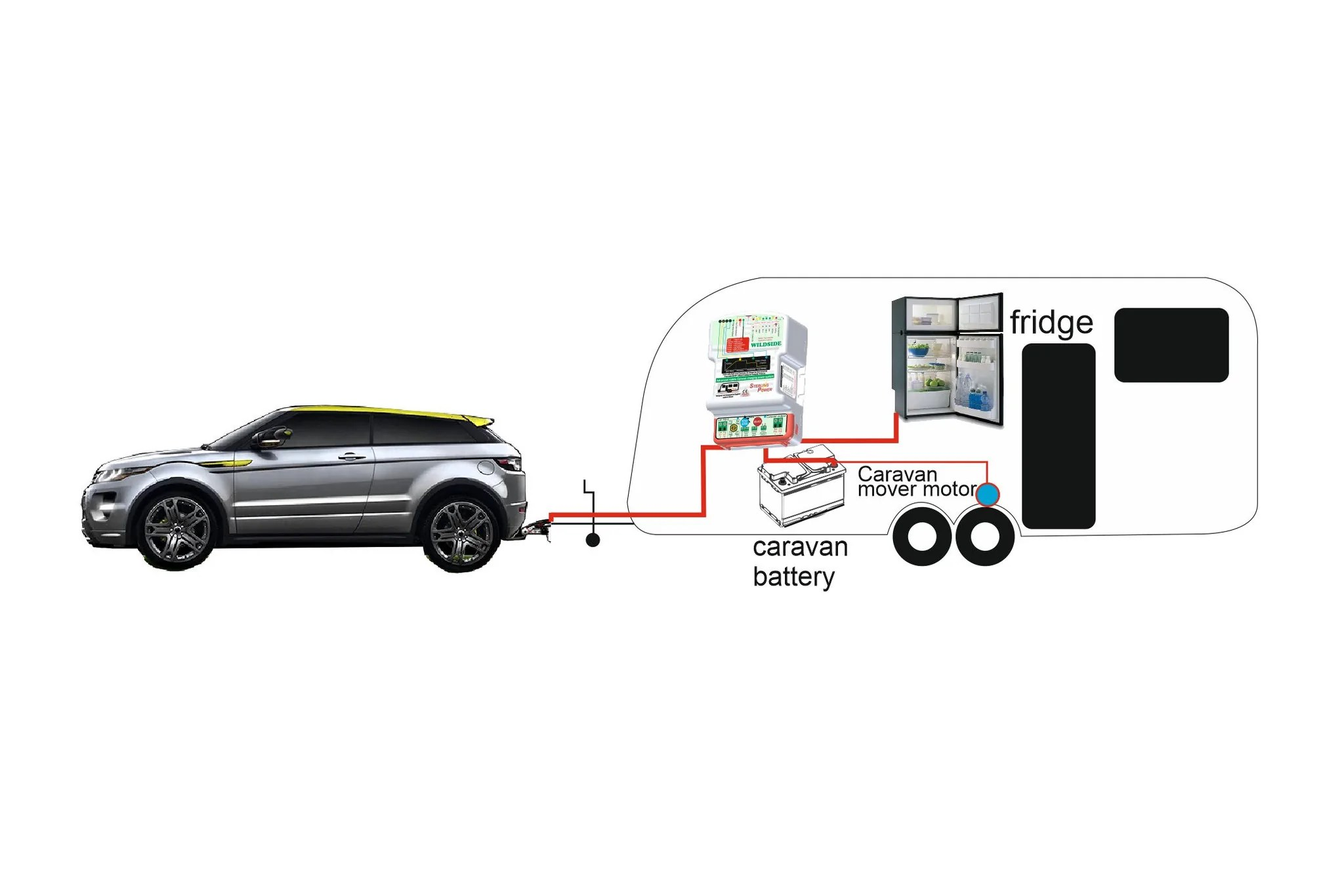 medium resolution of battery to battery charger caravan bbc1225
