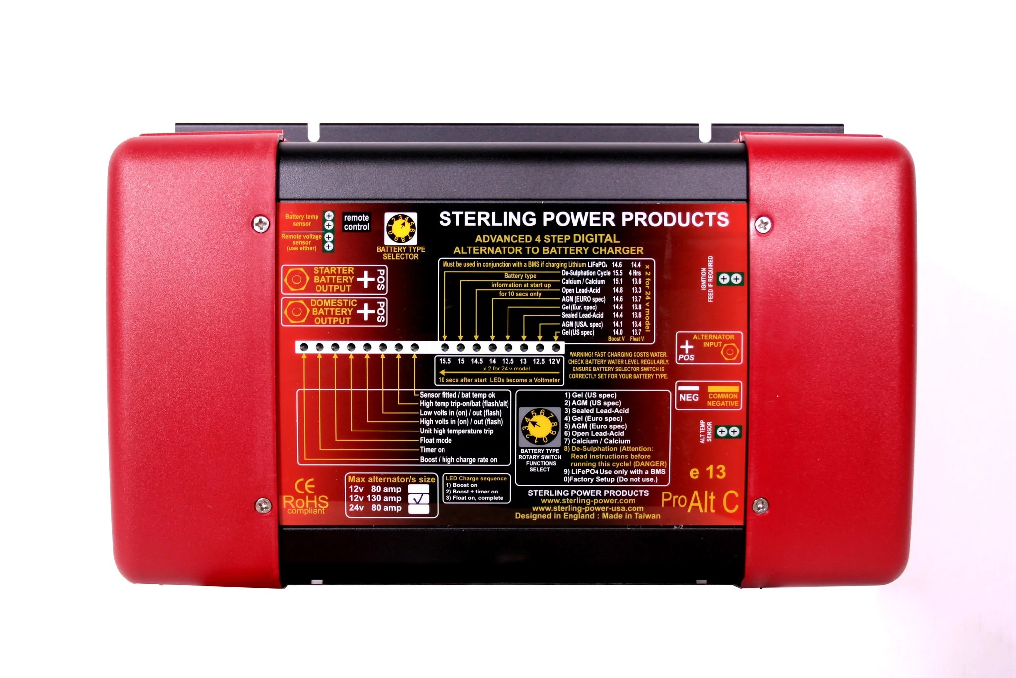 simple alternator wiring diagram relay 24 volt battery wiring diagrams 24 volt charging system diagram alternator [ 2048 x 1367 Pixel ]