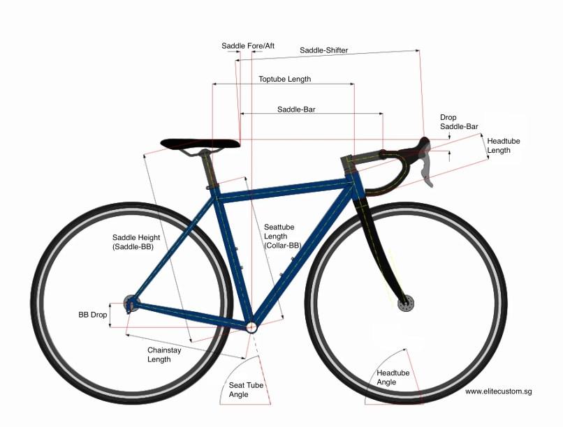 how to measure a bike frame size diagram | Allframes5.org