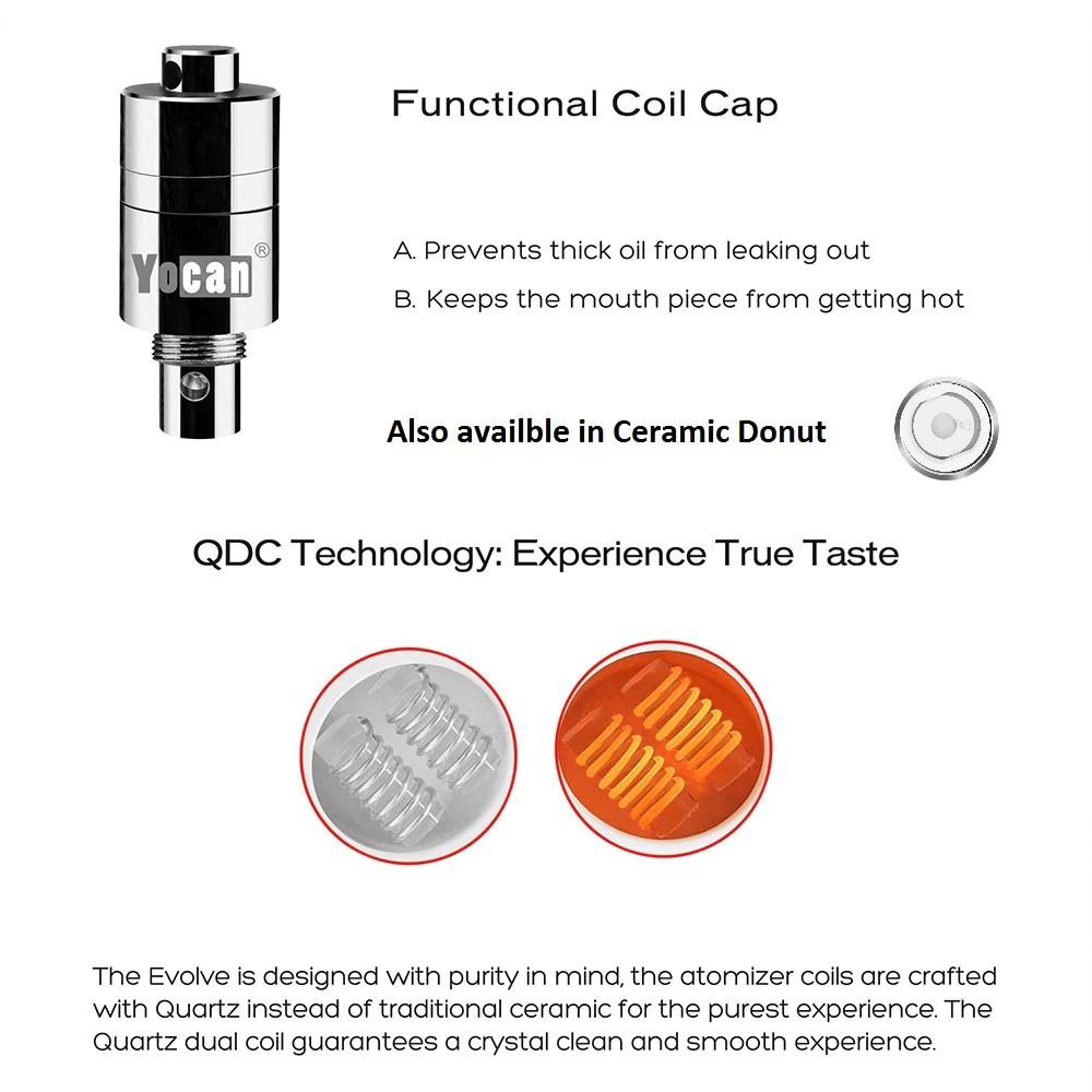 medium resolution of yocan evolve wax replacement quartz dual ceramic disc coil with ceramic coil diagram