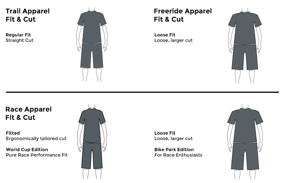 Ixs offers apparel fits for these segments also and protective sizing chart  the gravity cartel rh thegravitycartel