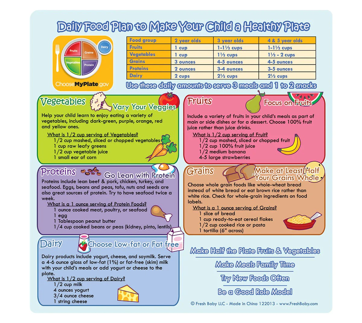 Myplate daily food plan card also  fresh baby rh babyshopify