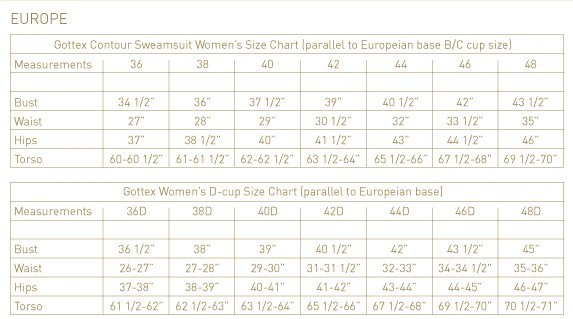 Gottex swimwear cup bra chart also size forenvy rh