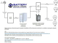 Wiring Diagrams For Hardwire UPS  Battery Backup Power, Inc.