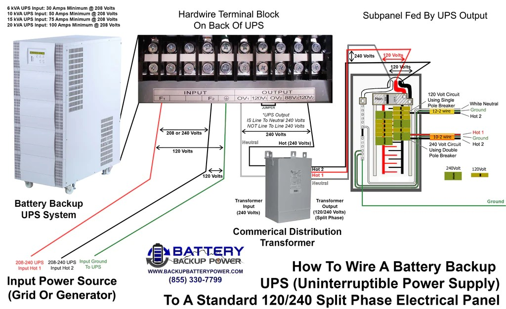 Wiring A Battery Backup Power UPS To A Subpanel – Battery Backup Power, Inc
